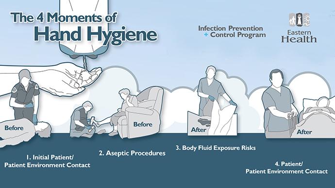 hand hygiene graphic